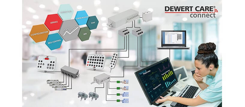 Dewert Care Connect