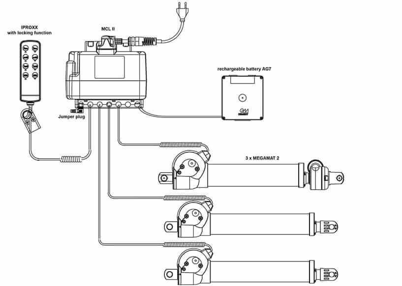3-motor systems