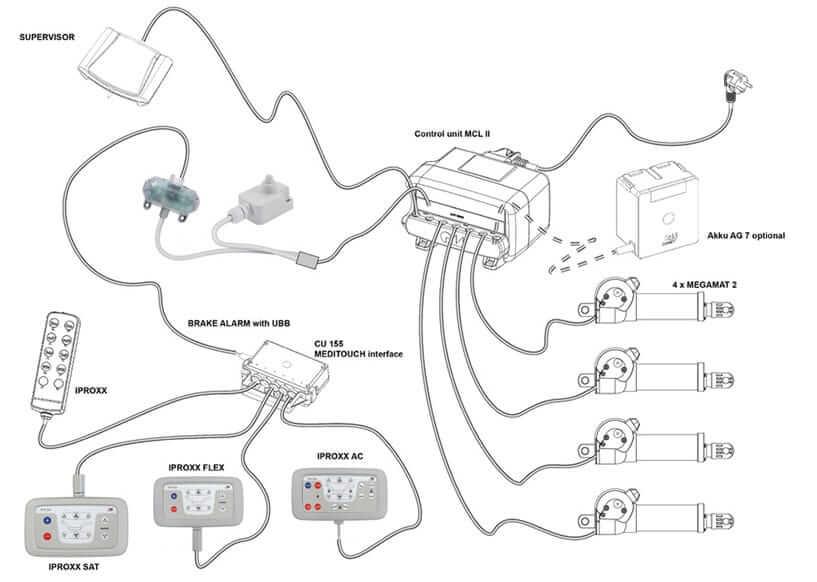 4-motor systems brake alarm